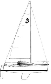 Hull and keel configuration