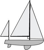 Sail Configuration